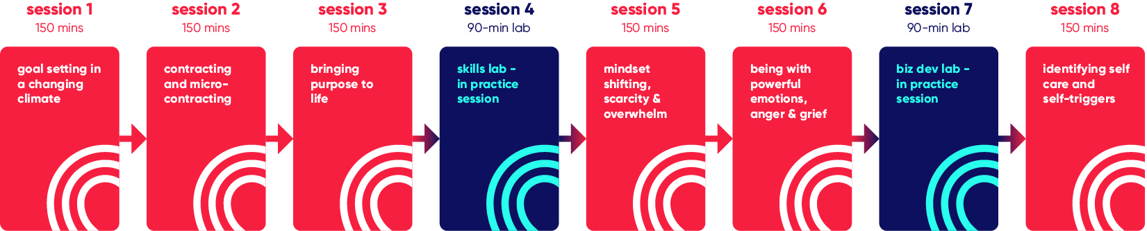 Coach Sessions